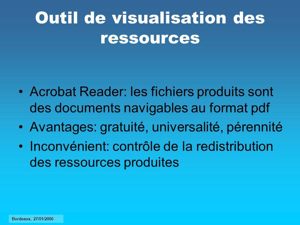 Outil de visualisation des ressources