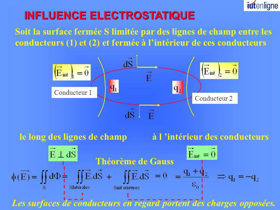 INFLUENCE ELECTROSTATIQUE