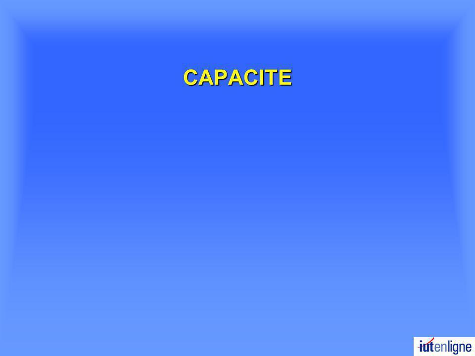 CAPACITE
