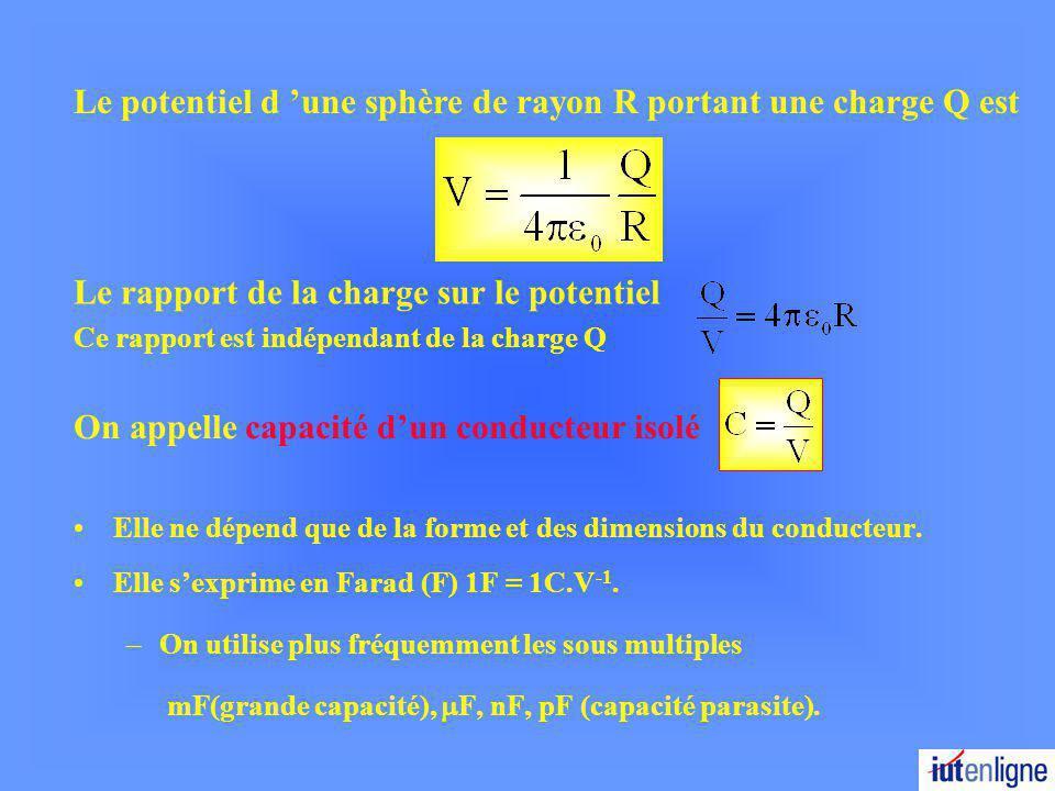 Le potentiel d 'une sphère de rayon R portant une charge Q est
