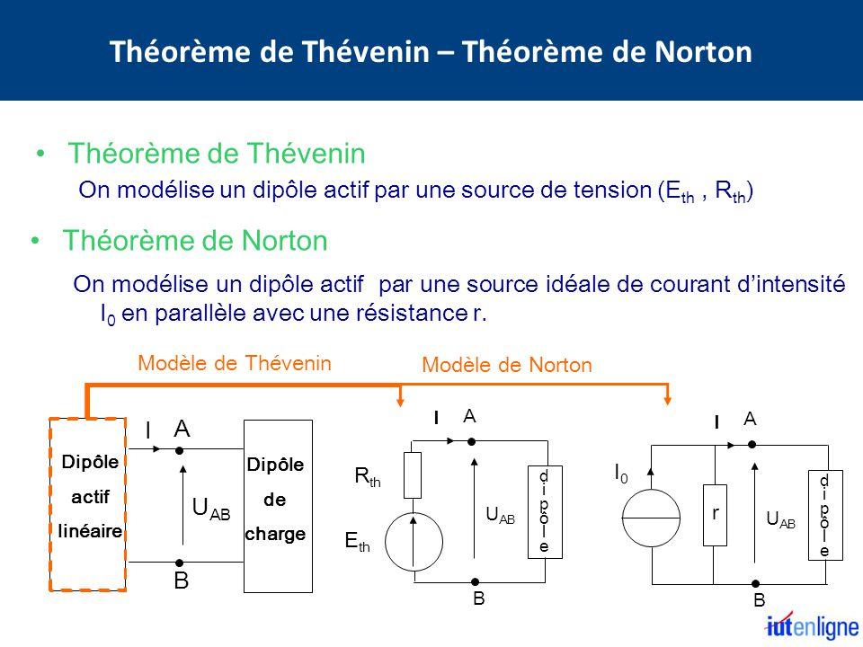 Théorème de Thévenin – Théorème de Norton