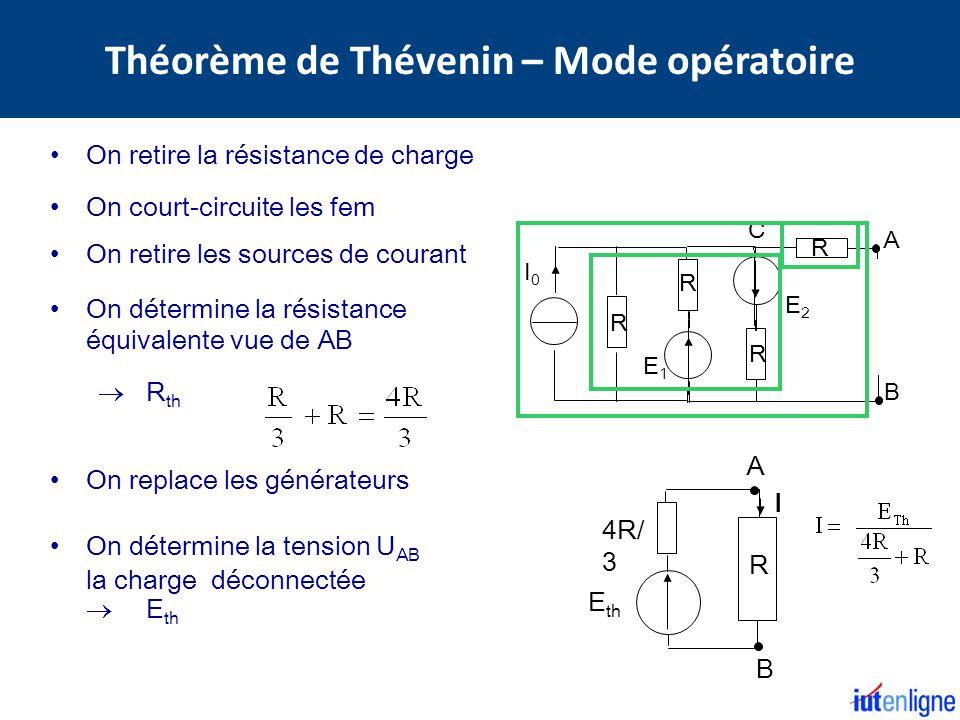 Théorème de Thévenin – Mode opératoire