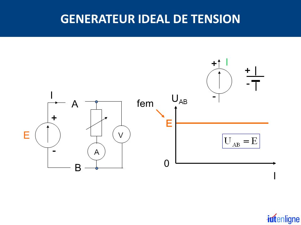 GENERATEUR IDEAL DE TENSION