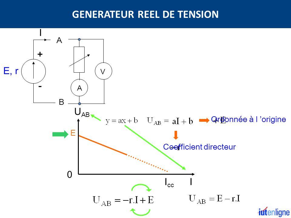 GENERATEUR REEL DE TENSION