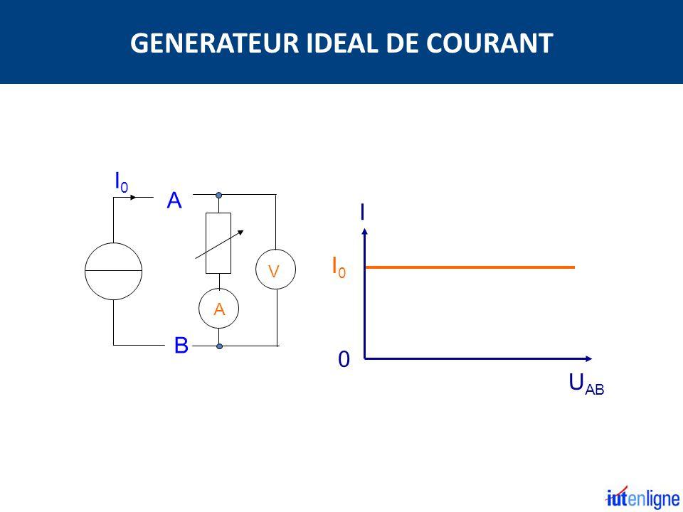 GENERATEUR IDEAL DE COURANT
