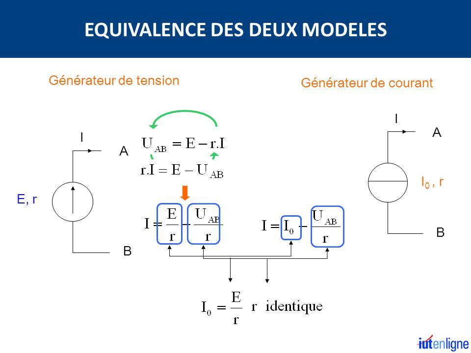 EQUIVALENCE DES DEUX MODELES