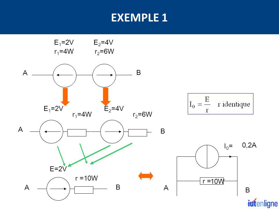 EXEMPLE 1 E1=2V r1=4W E2=4V r2=6W B A E1=2V E2=4V r1=4W r2=6W A B I0=