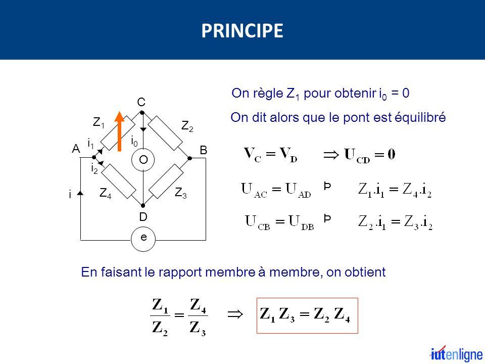 PRINCIPE On règle Z1 pour obtenir i0 = 0