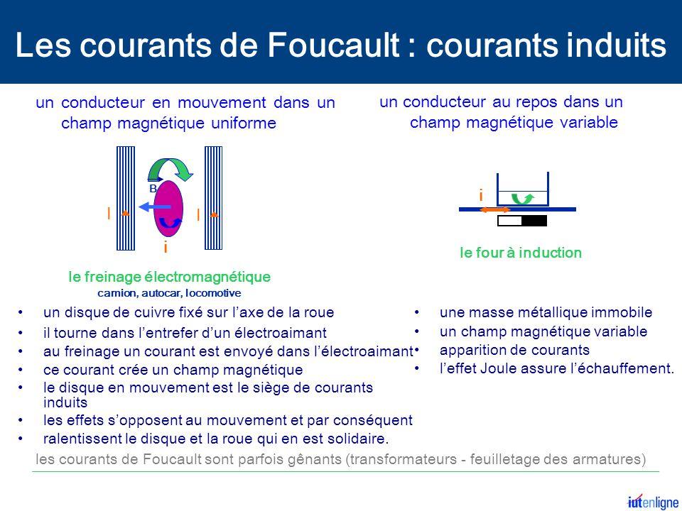 Les courants de Foucault : courants induits