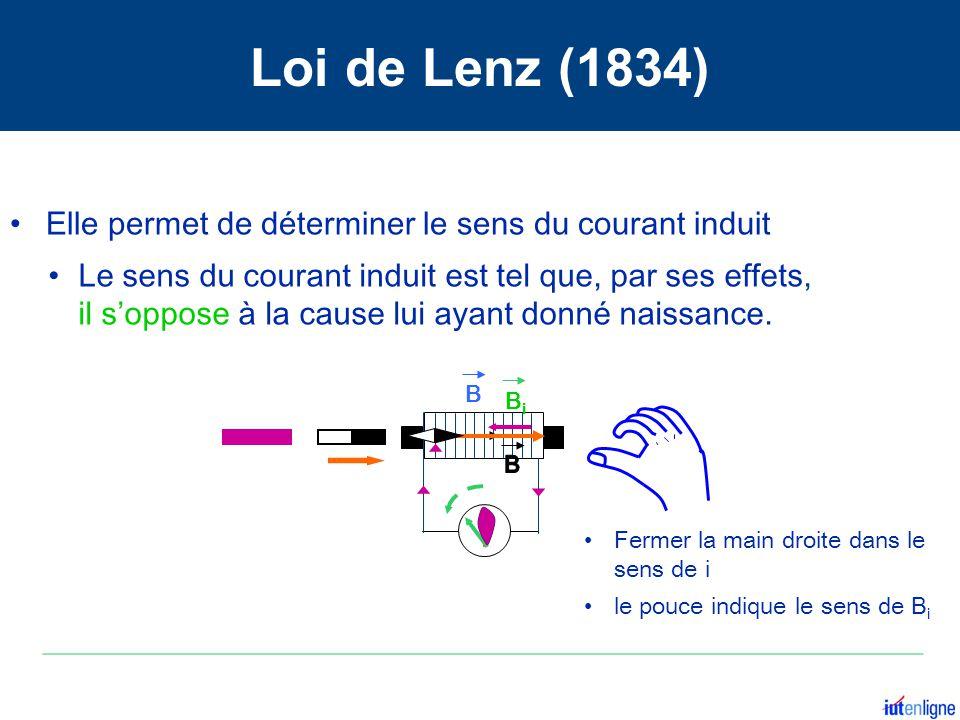 Loi de Lenz (1834) Elle permet de déterminer le sens du courant induit