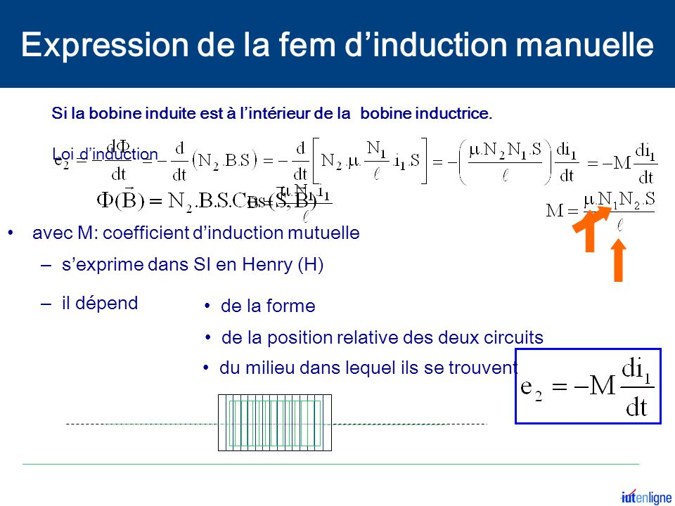 Expression de la fem d'induction manuelle