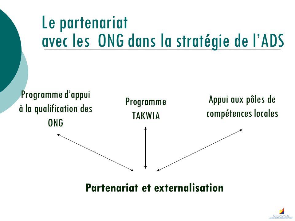 Partenariat et externalisation