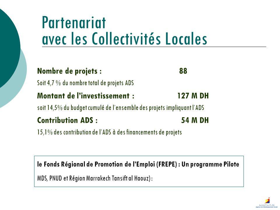 Partenariat avec les Collectivités Locales
