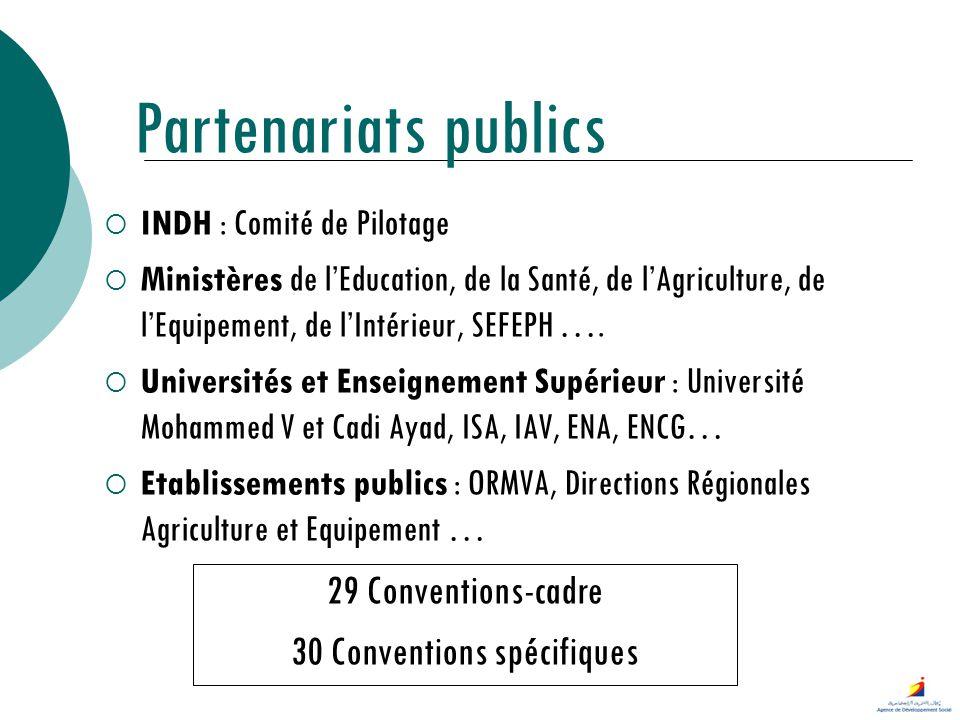 30 Conventions spécifiques