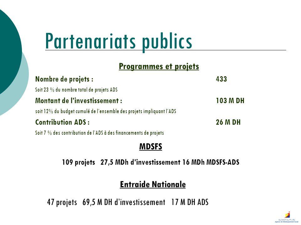 109 projets 27,5 MDh d'investissement 16 MDh MDSFS-ADS