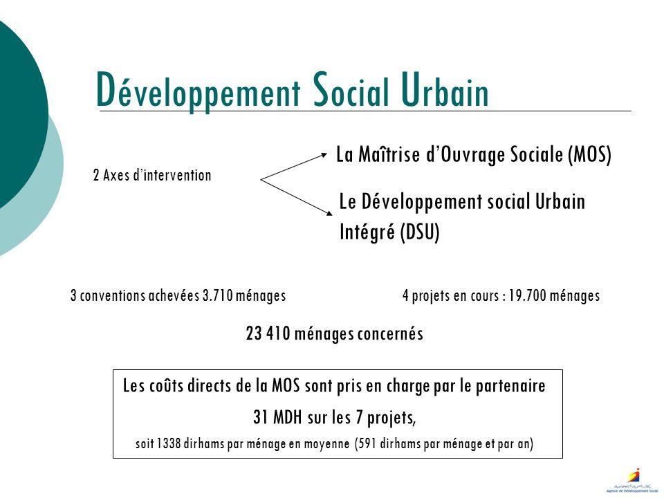Développement Social Urbain
