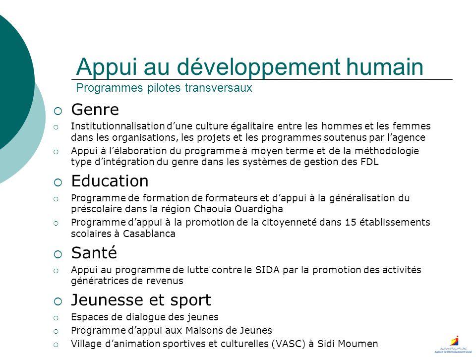 Appui au développement humain Programmes pilotes transversaux