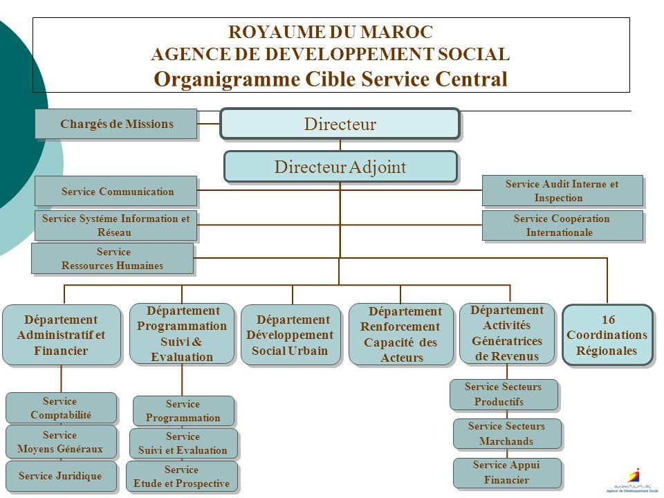 Organigramme Cible Service Central