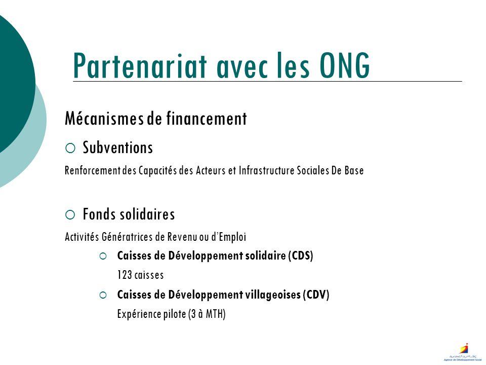Partenariat avec les ONG