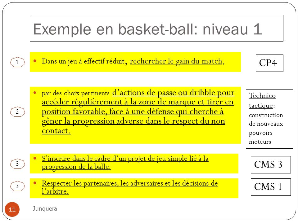 Exemple en basket-ball: niveau 1