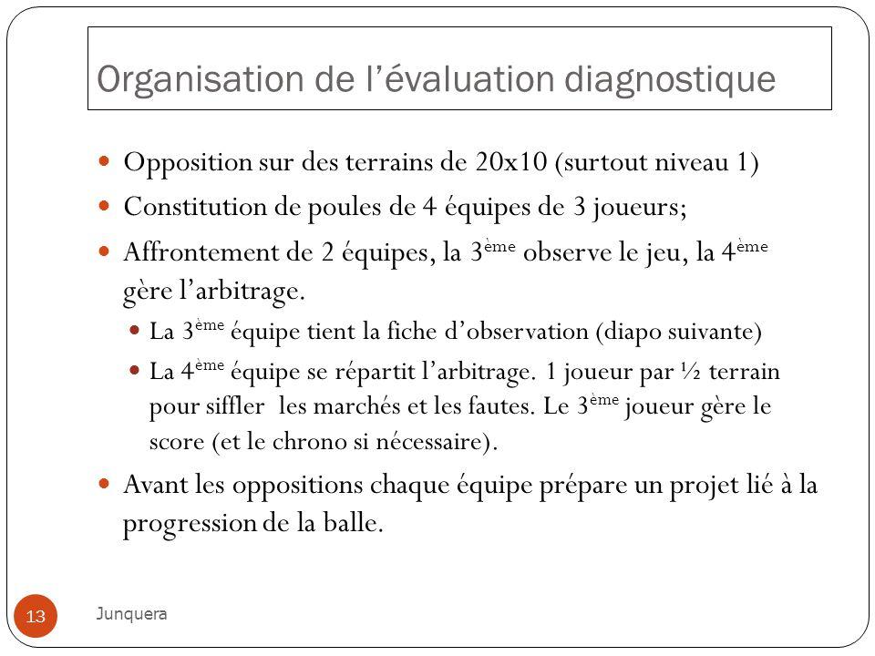 Organisation de l'évaluation diagnostique
