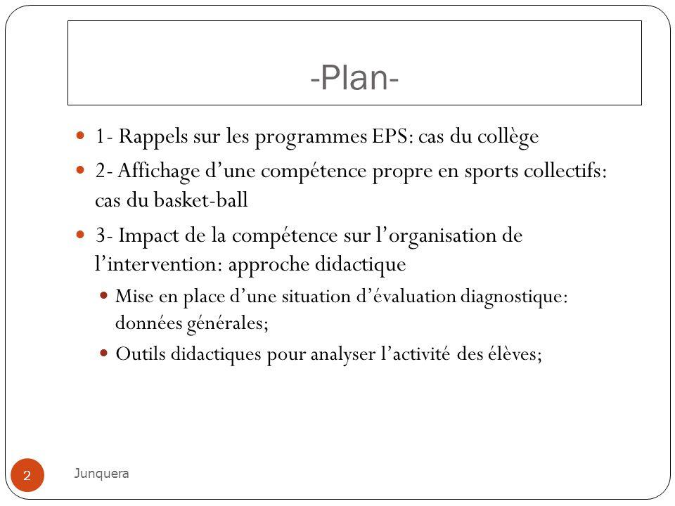 -Plan- 1- Rappels sur les programmes EPS: cas du collège