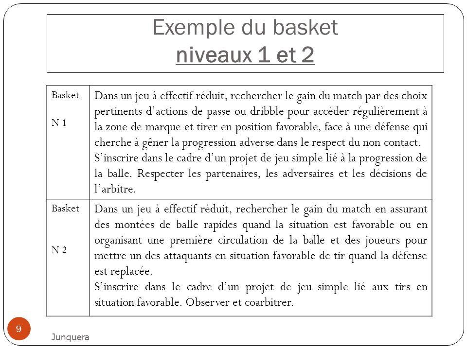 Exemple du basket niveaux 1 et 2