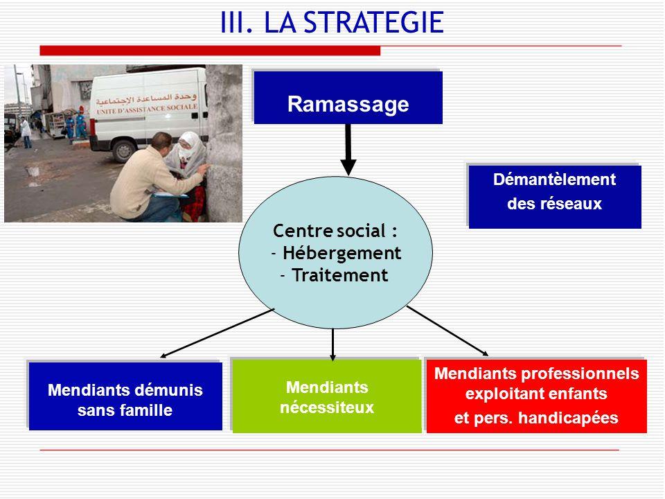 III. LA STRATEGIE Ramassage Centre social : Hébergement Traitement
