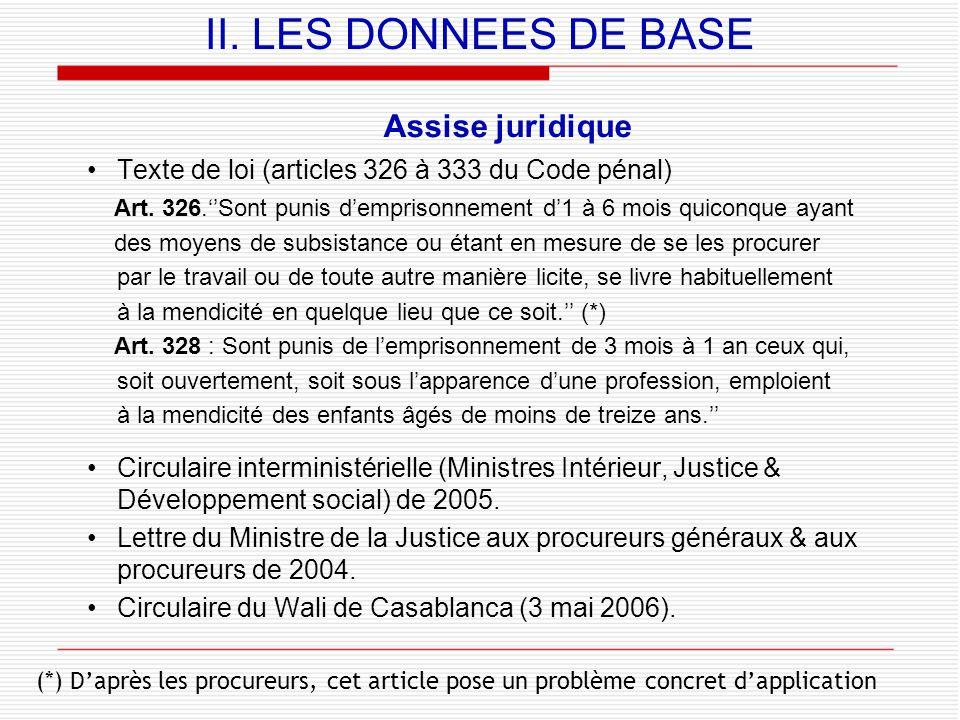 II. LES DONNEES DE BASE Assise juridique
