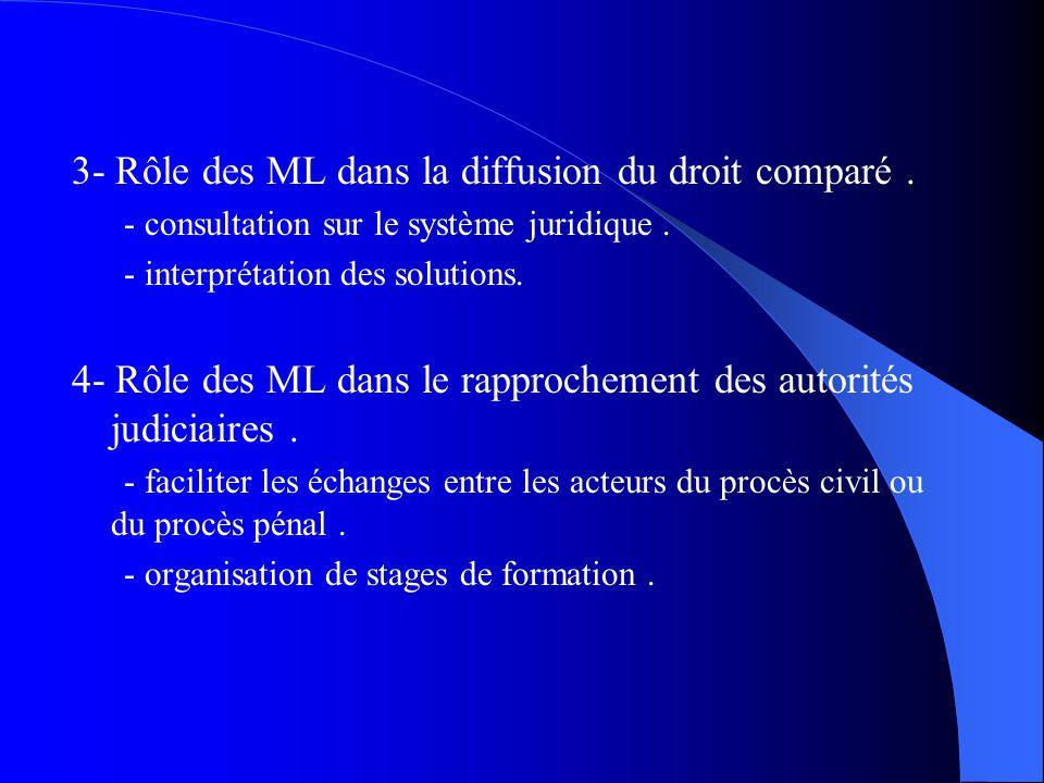 3- Rôle des ML dans la diffusion du droit comparé .