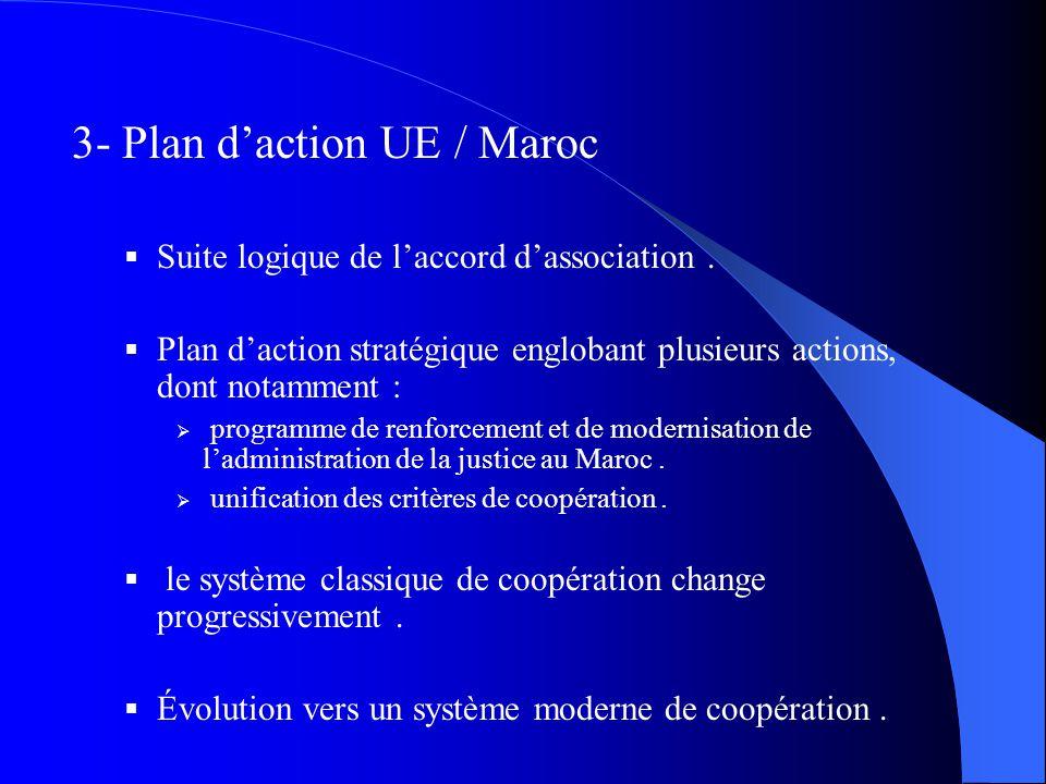 3- Plan d'action UE / Maroc