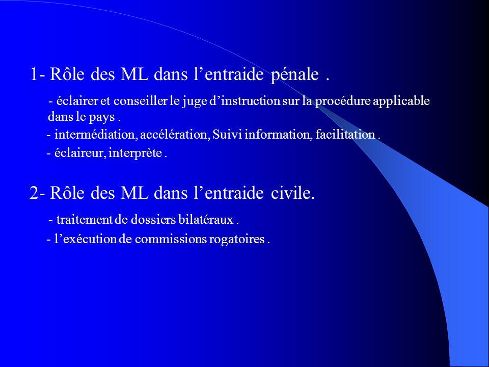 1- Rôle des ML dans l'entraide pénale .