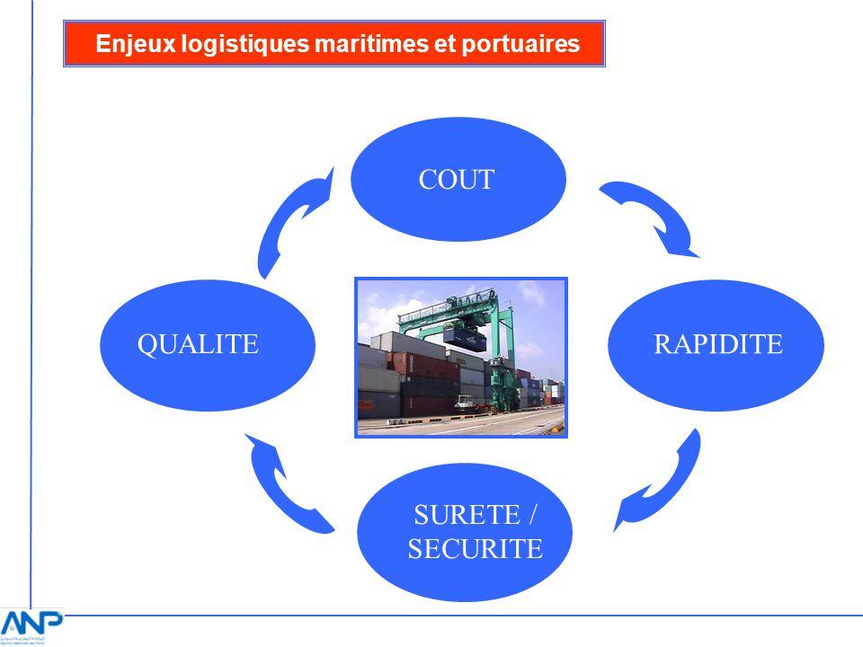 Enjeux logistiques maritimes et portuaires