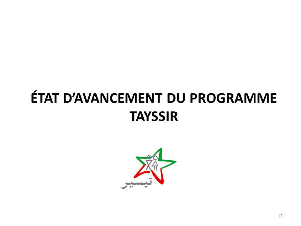 État d'avancement du programme tayssir