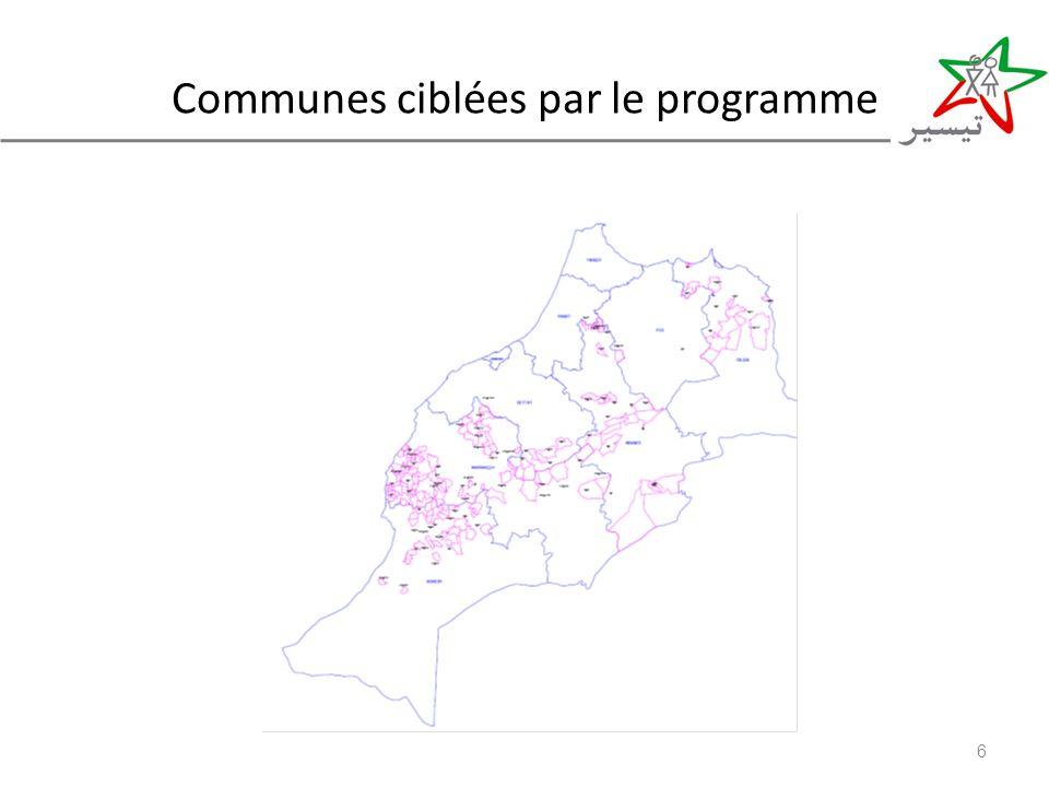 Communes ciblées par le programme