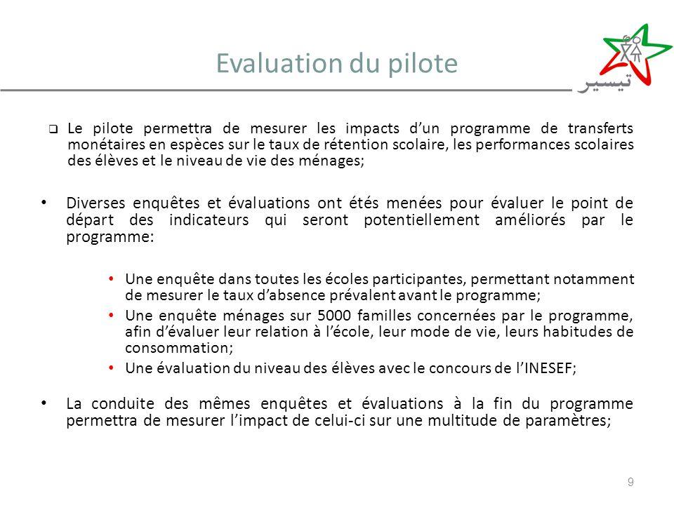 Evaluation du pilote