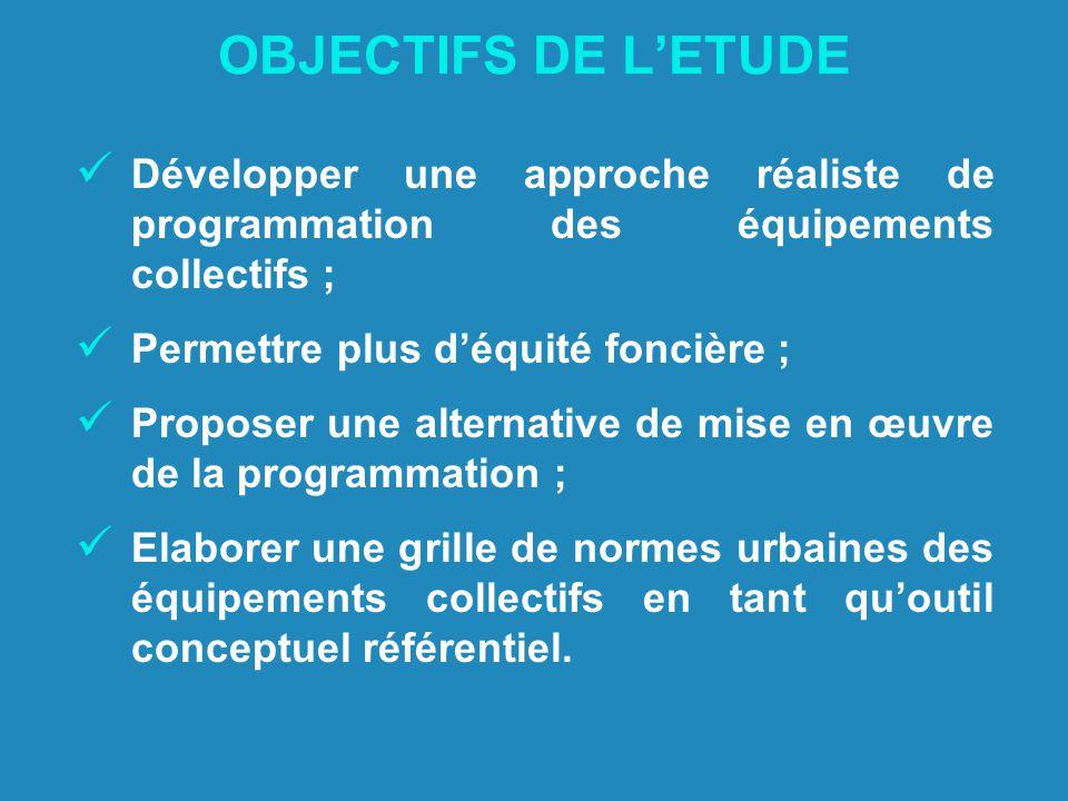 OBJECTIFS DE L'ETUDE Développer une approche réaliste de programmation des équipements collectifs ;