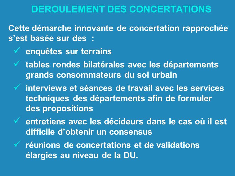 DEROULEMENT DES CONCERTATIONS