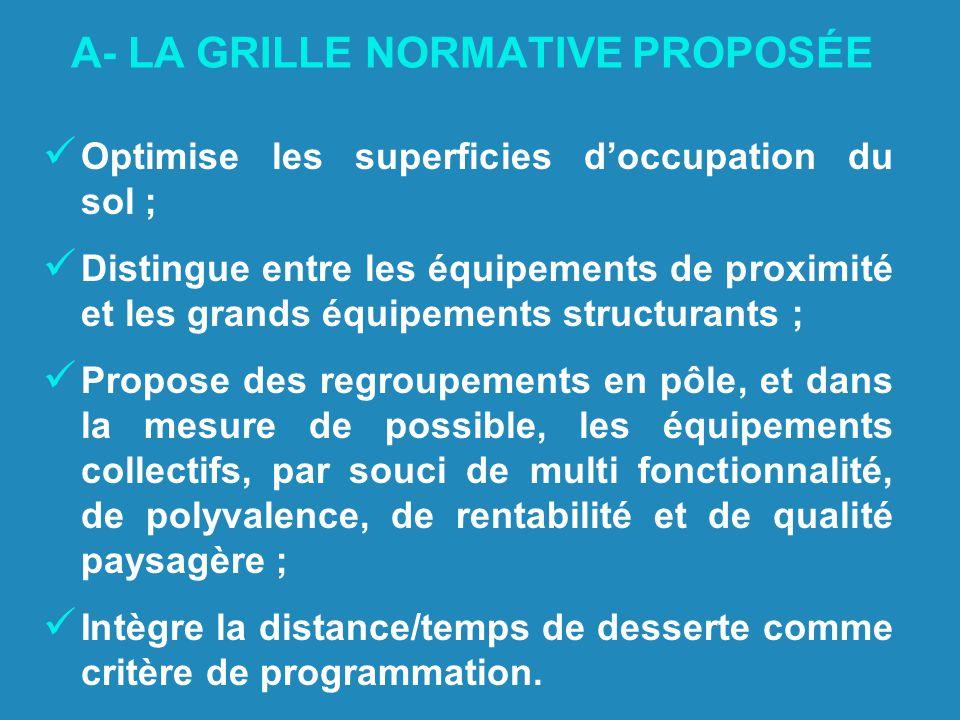 A- LA GRILLE NORMATIVE PROPOSÉE