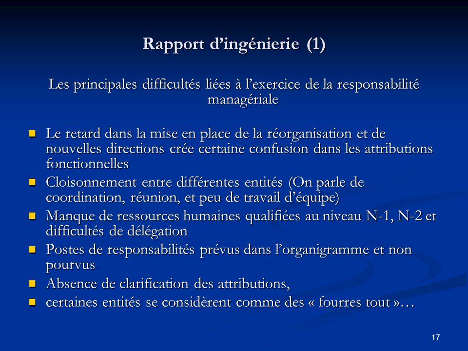 Rapport d'ingénierie (1)