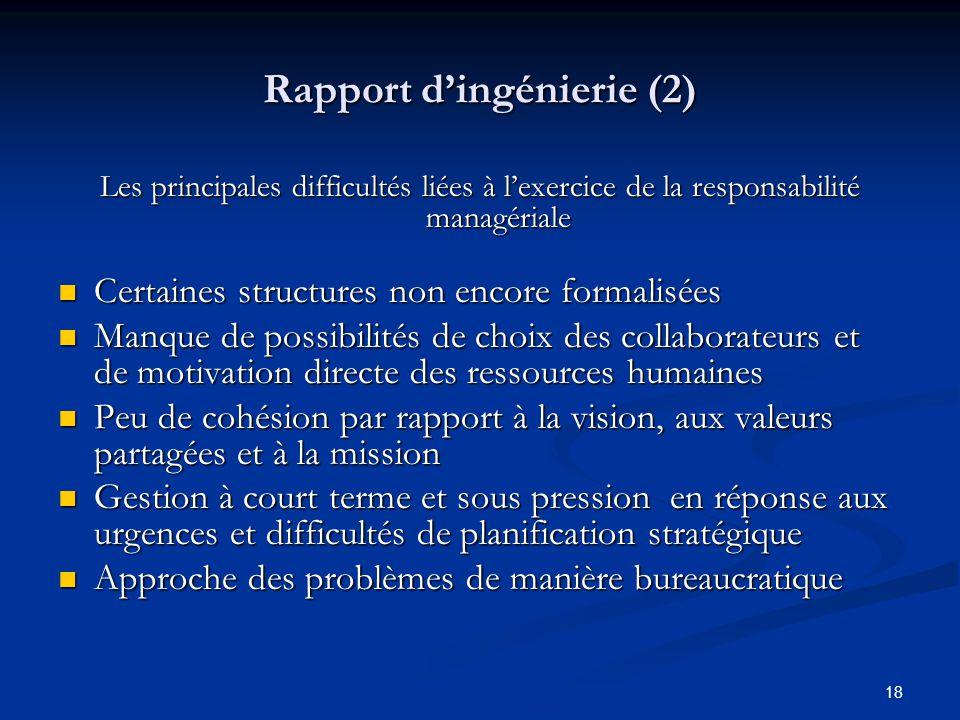 Rapport d'ingénierie (2)