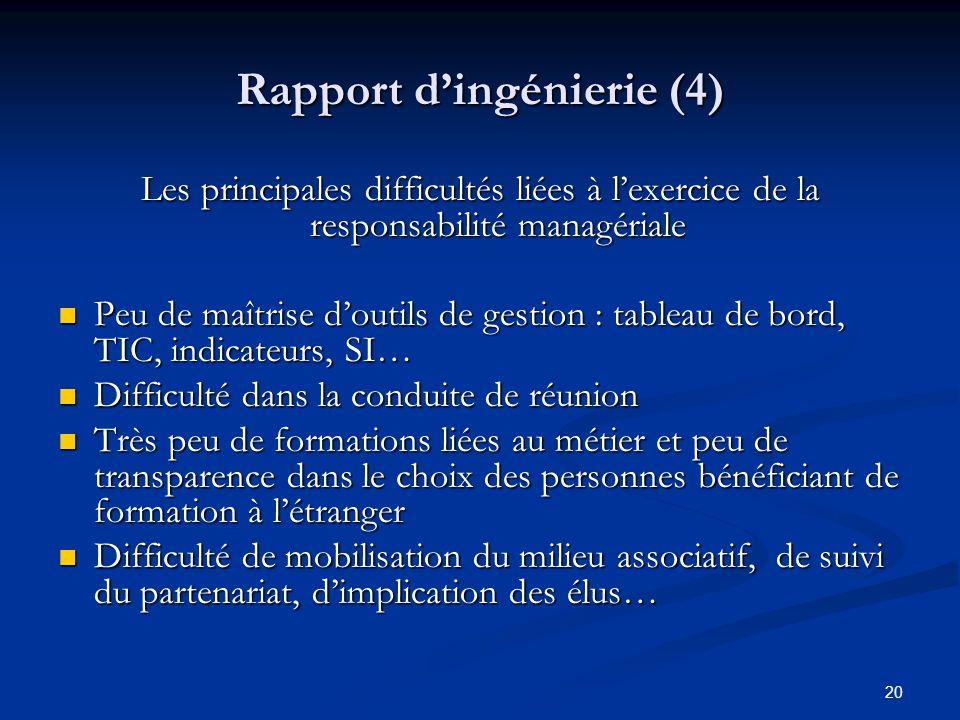 Rapport d'ingénierie (4)