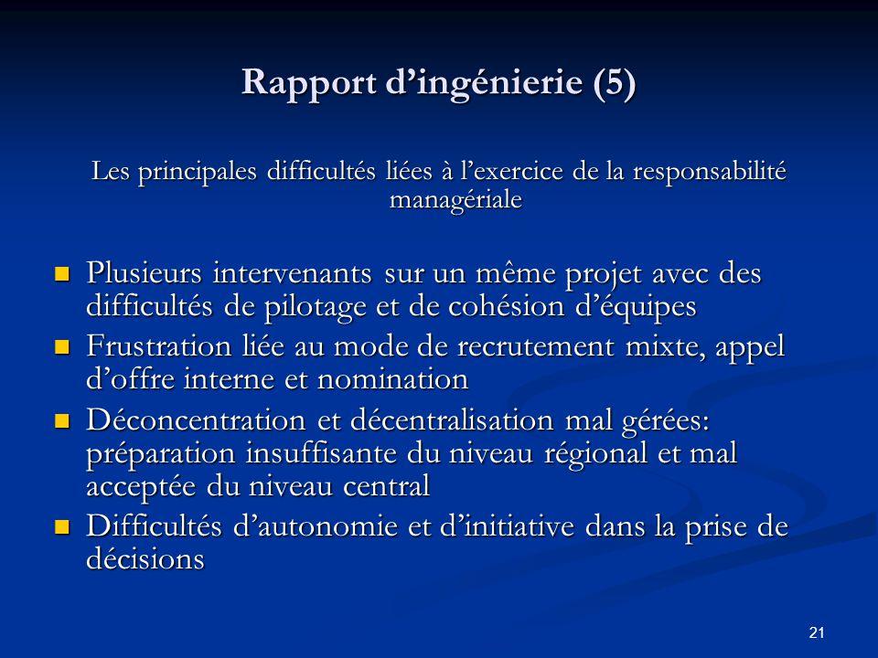 Rapport d'ingénierie (5)