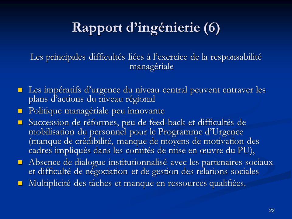 Rapport d'ingénierie (6)