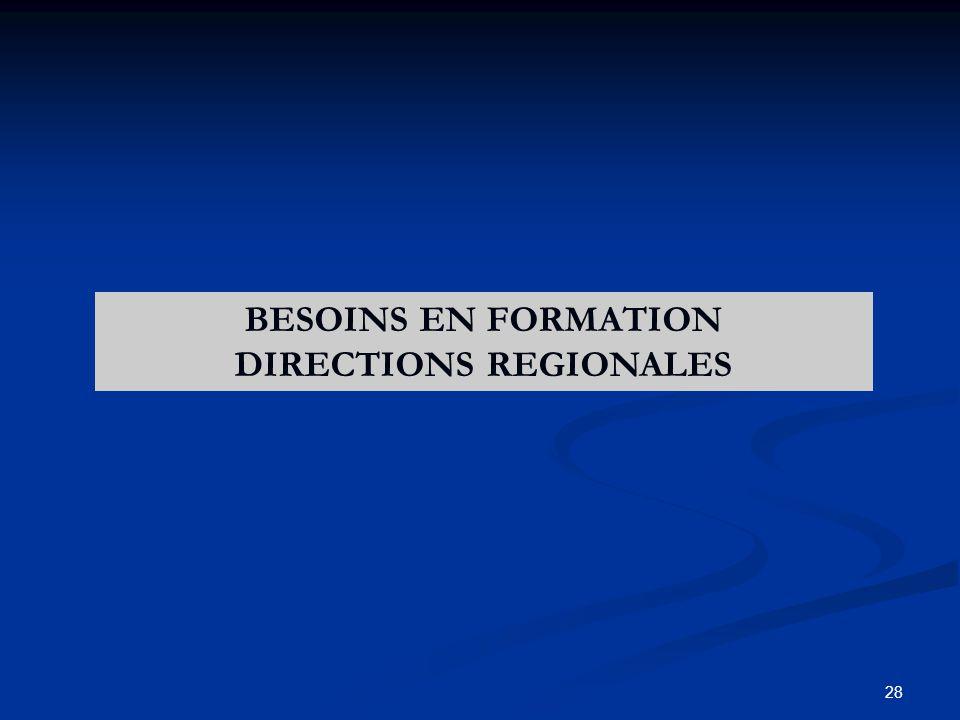 DIRECTIONS REGIONALES