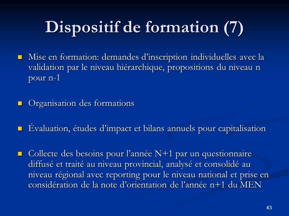 Dispositif de formation (7)
