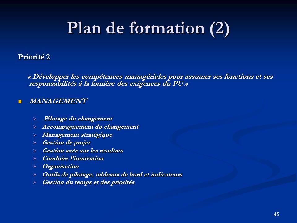 Plan de formation (2) Priorité 2