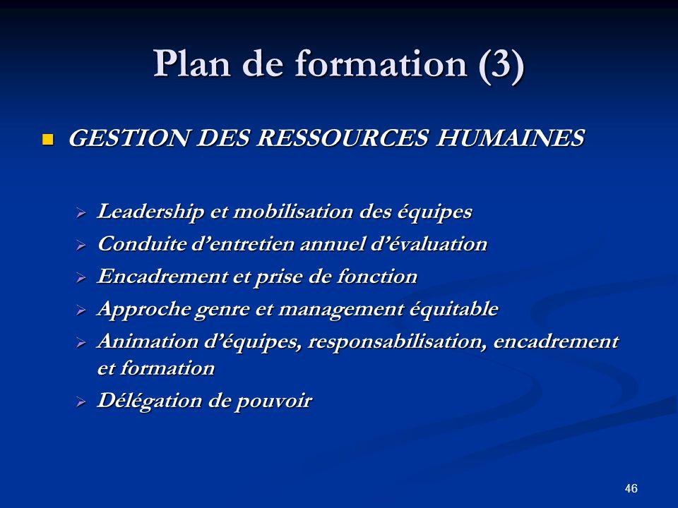 Plan de formation (3) GESTION DES RESSOURCES HUMAINES