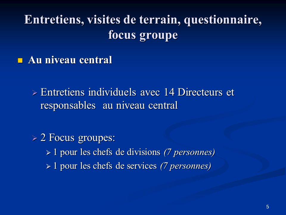 Entretiens, visites de terrain, questionnaire, focus groupe