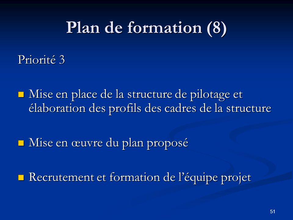 Plan de formation (8) Priorité 3